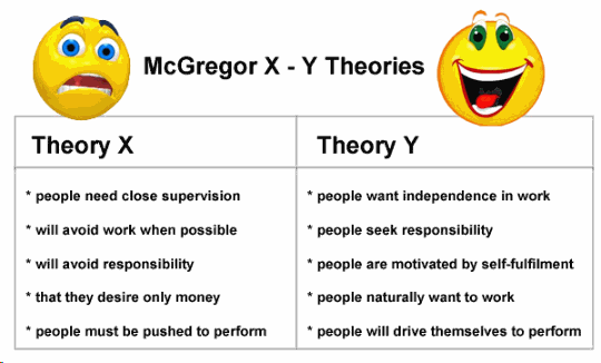comparison and analysis across theories First, create an account with gumroad no yes mailed to: is this your street address  concept comparison and analysis across theories paper by theoma w southwell.